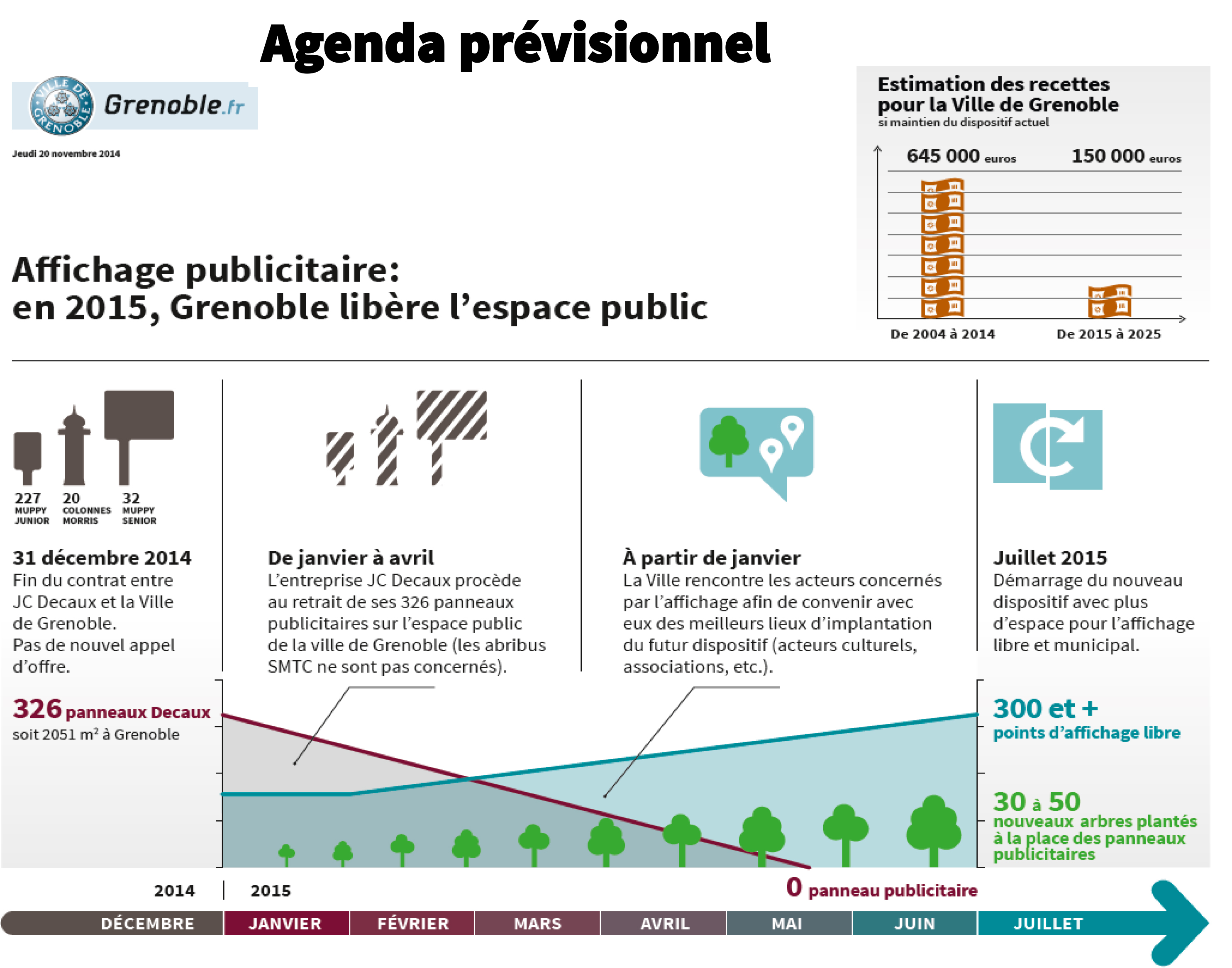 Dossier-de-presse-Grenoble-libere-l-espace-public-1-3